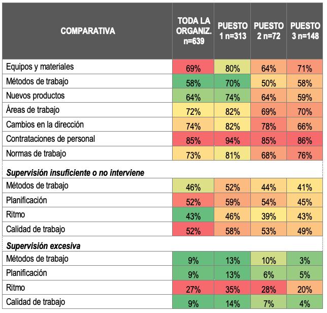 analisis-por-pregunta-fpsico4.0