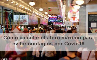Cómo calcular el aforo máximo por Covid19