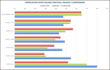 correlaciones-encuestas-psicosociales-online
