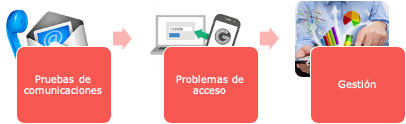 resolucion-incidencias-informaticas