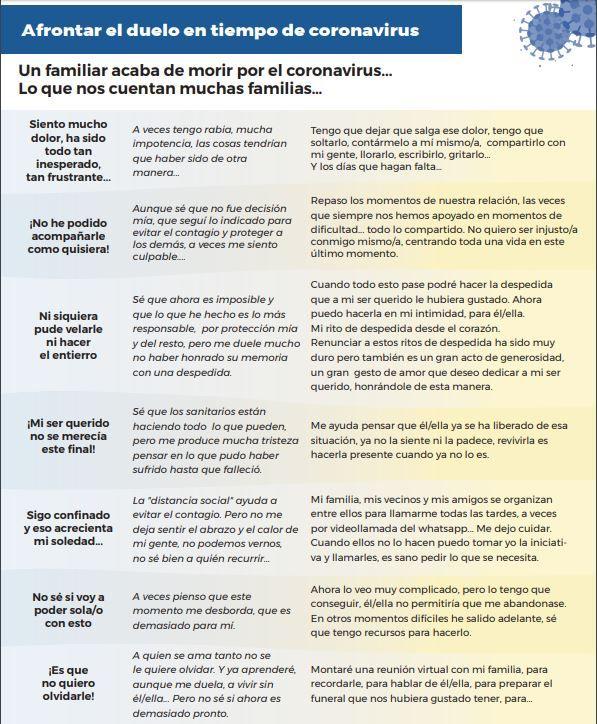 Duelo psicológico Covid-19: documento del gobierno psicosocial-duelo-coronavirus